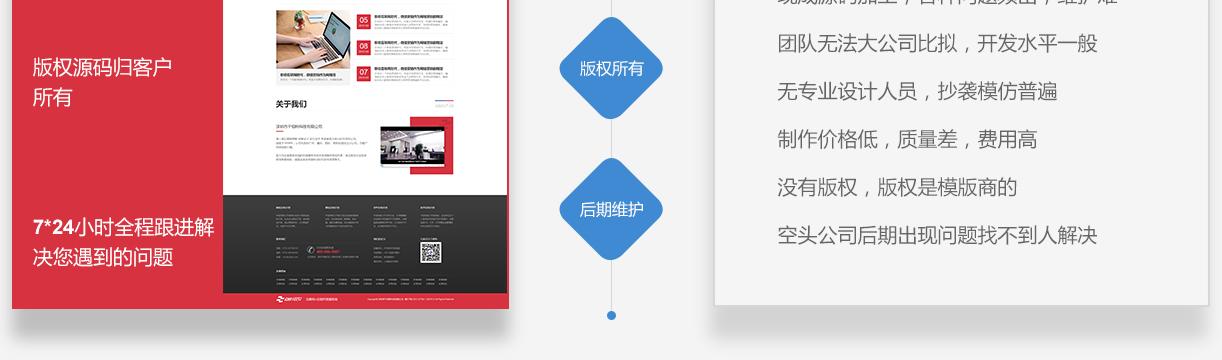汉狮bob客户端下载地址定制后期维护与版权所有